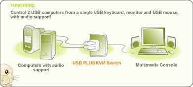 Iogear MiniView Micro PS/2 KVM Switch